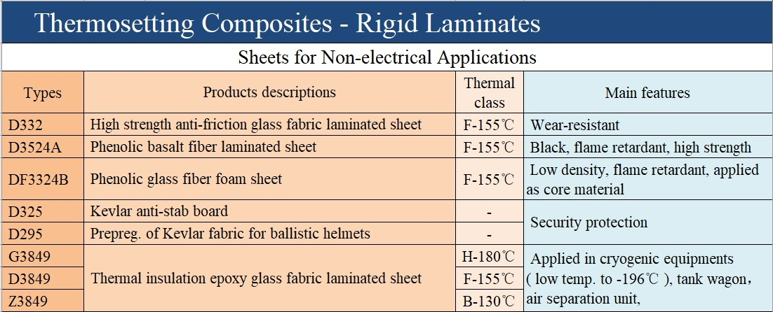 TC-Sheets for Non-electrical Applications.jpg